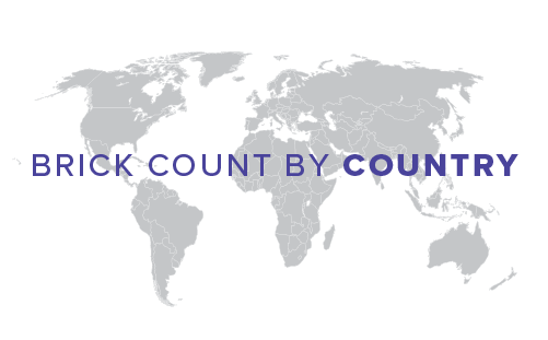 count by country